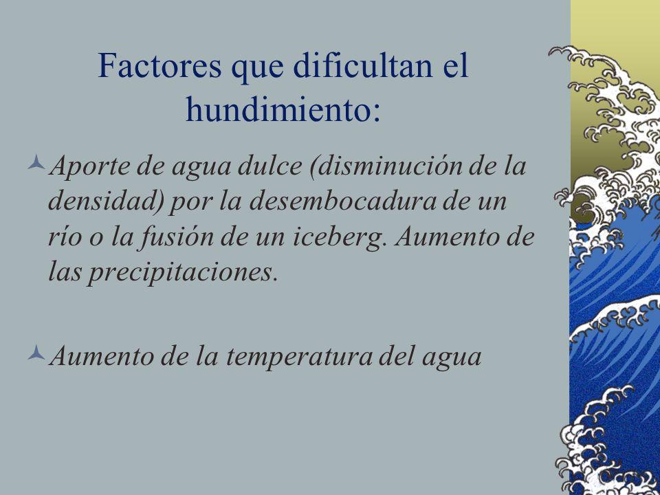Factores que dificultan el hundimiento: