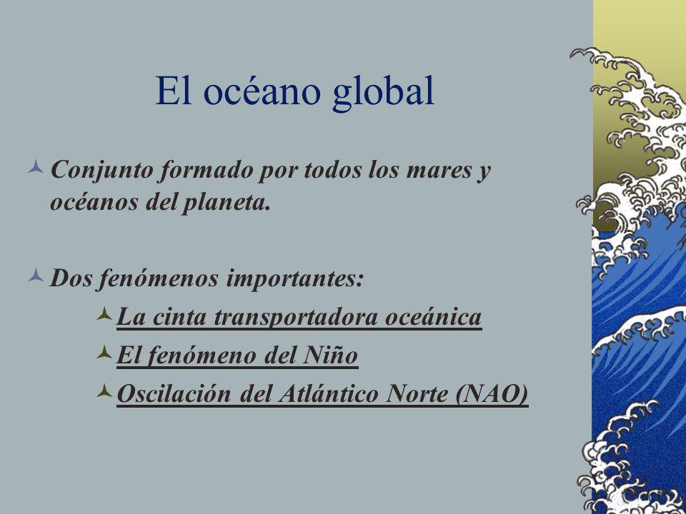 El océano global Conjunto formado por todos los mares y océanos del planeta. Dos fenómenos importantes:
