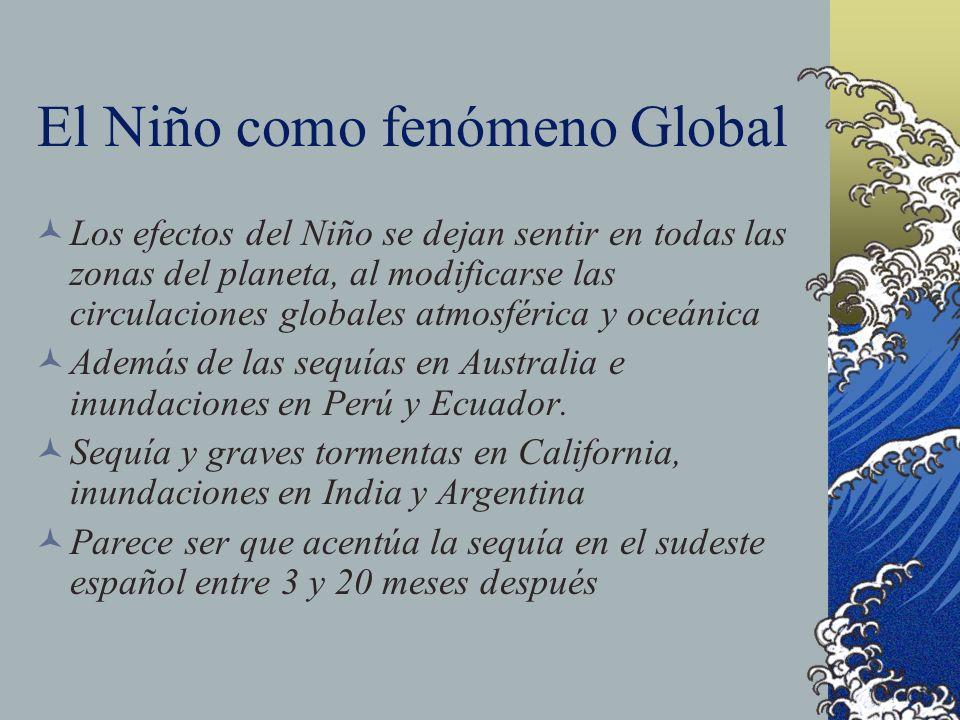 El Niño como fenómeno Global