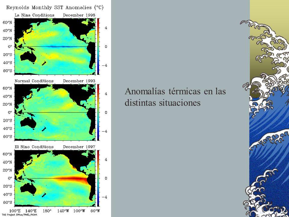 Anomalías térmicas en las distintas situaciones