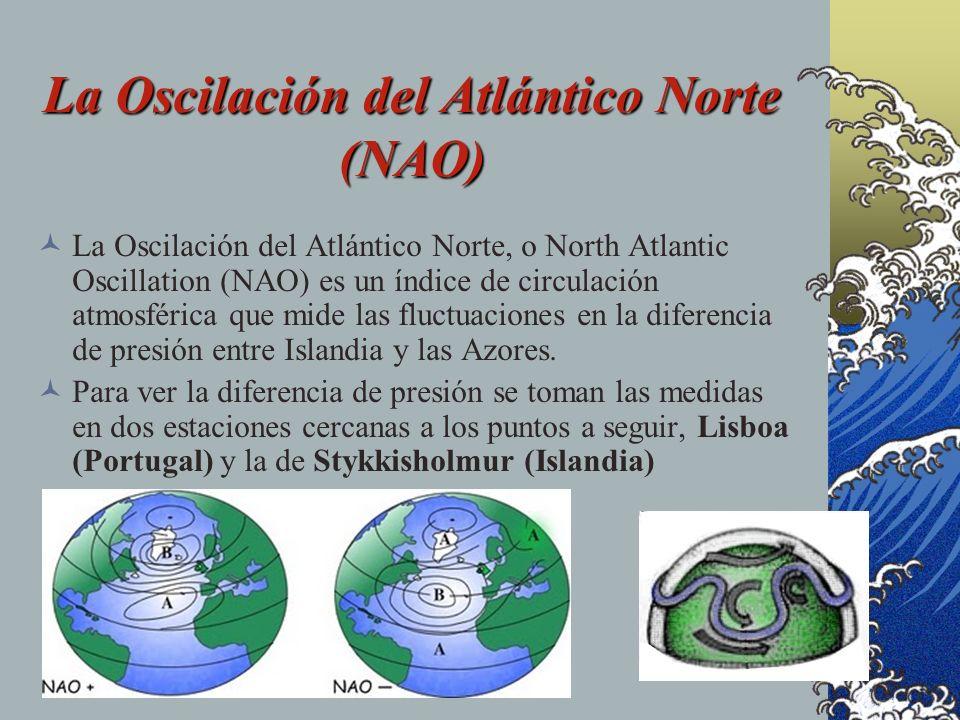 La Oscilación del Atlántico Norte (NAO)