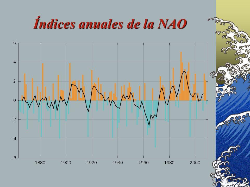 Índices anuales de la NAO