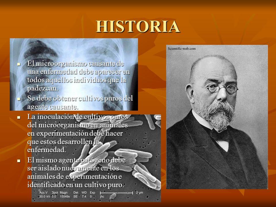HISTORIAEl microorganismo causante de una enfermedad debe aparecer en todos aquellos individuos que la padezcan.