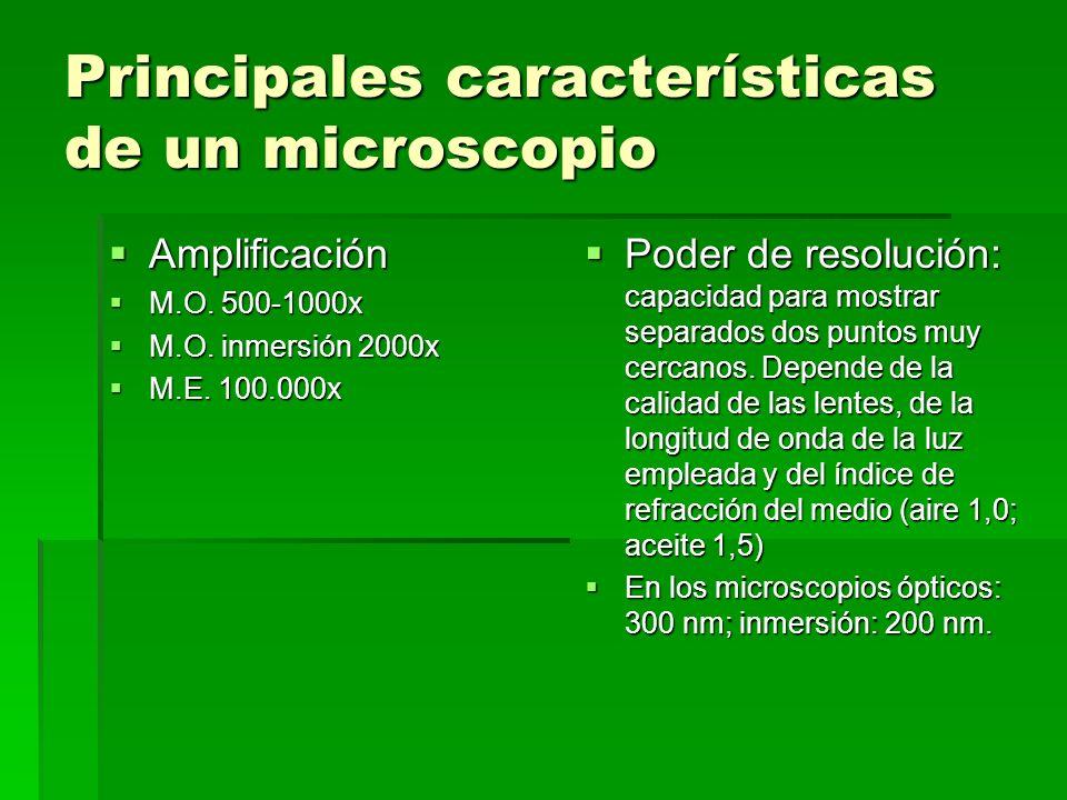 Principales características de un microscopio