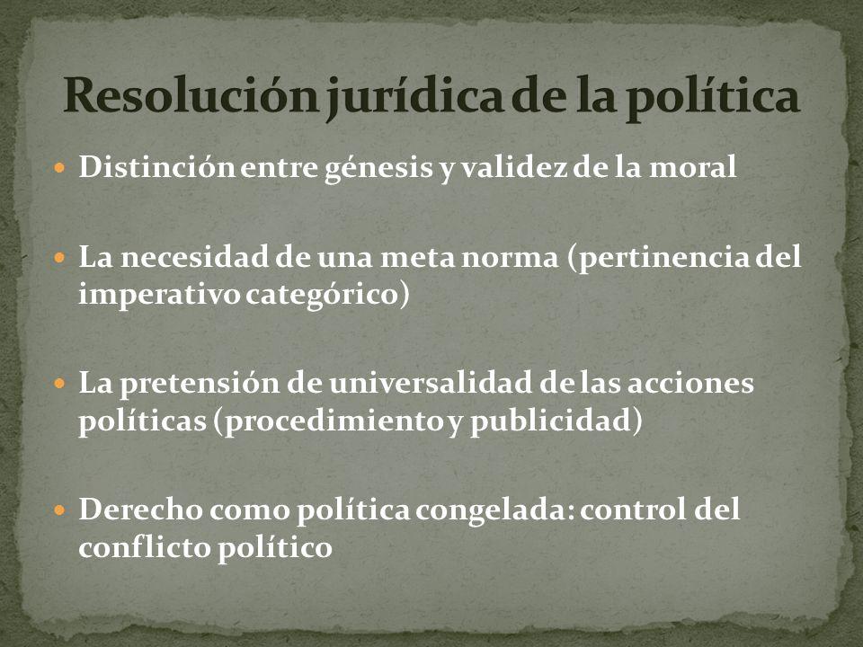 Resolución jurídica de la política