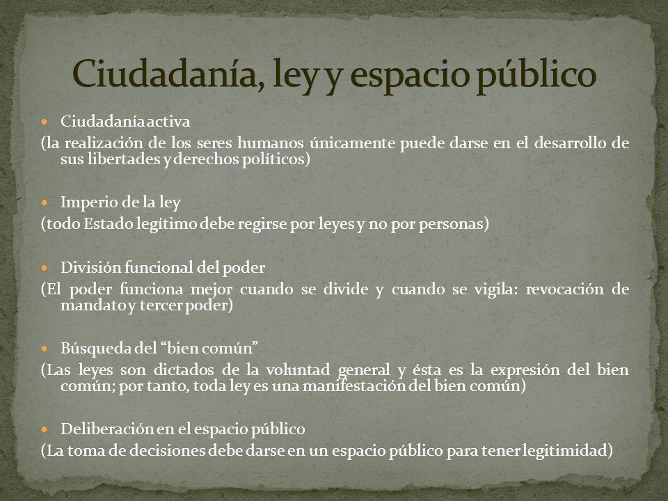 Ciudadanía, ley y espacio público
