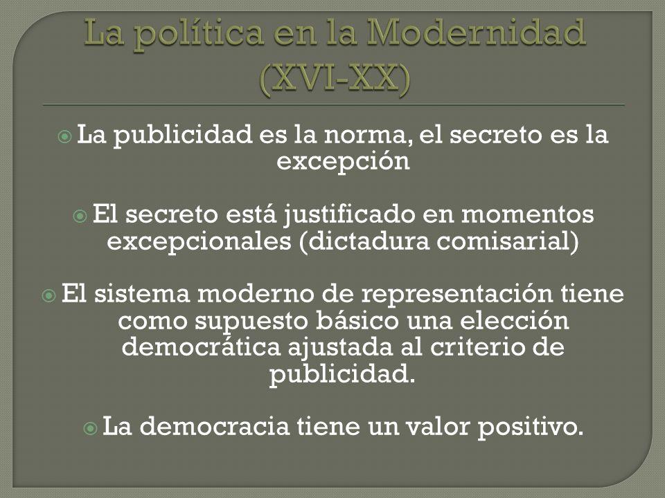 La política en la Modernidad (XVI-XX)