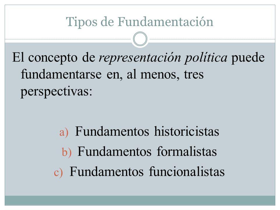 Tipos de Fundamentación