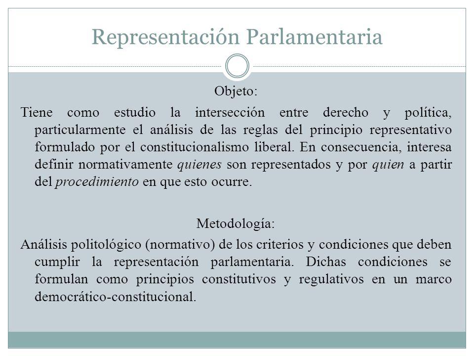 Representación Parlamentaria