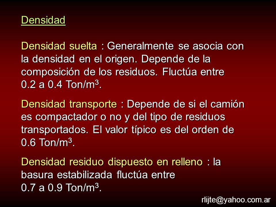 Densidad Densidad suelta : Generalmente se asocia con la densidad en el origen. Depende de la composición de los residuos. Fluctúa entre.