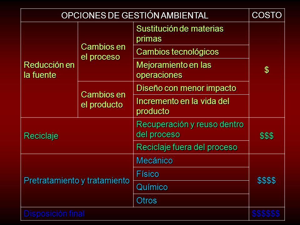 OPCIONES DE GESTIÓN AMBIENTAL