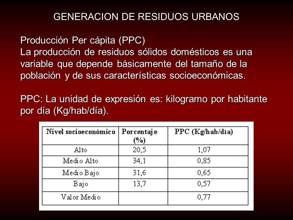 GENERACION DE RESIDUOS URBANOS