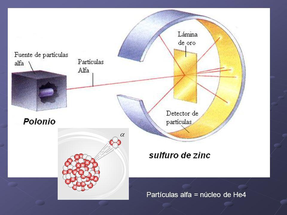 Partículas alfa = núcleo de He4