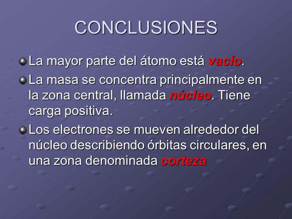 CONCLUSIONES La mayor parte del átomo está vacío.