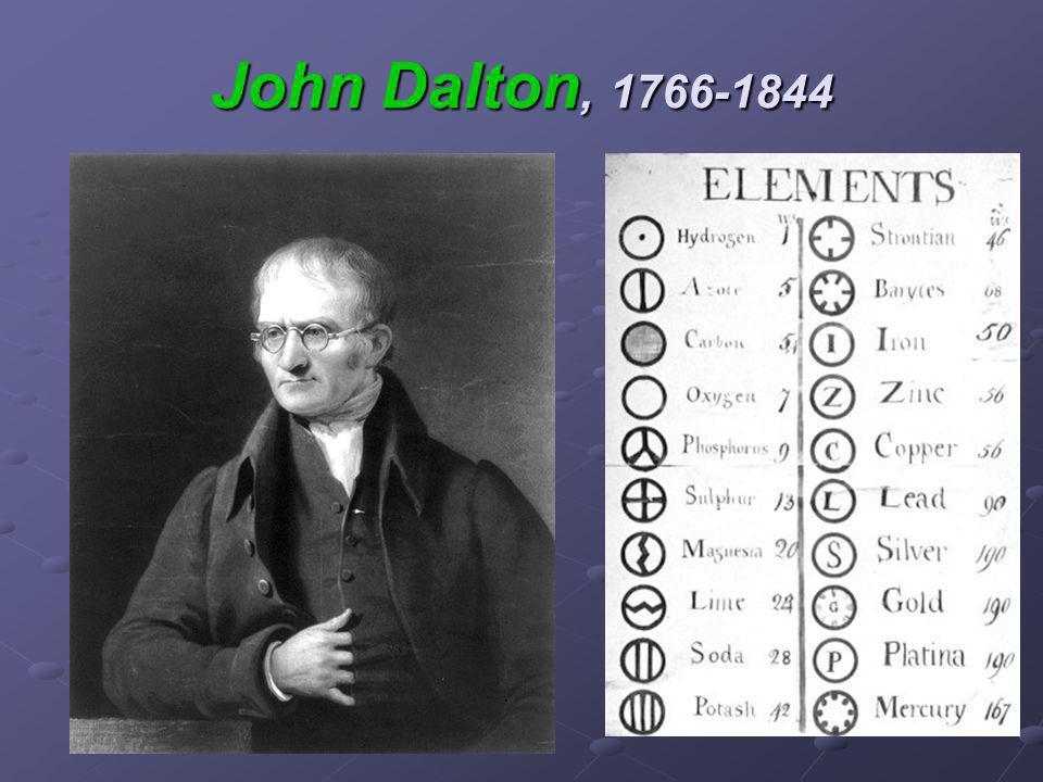 John Dalton, 1766-1844