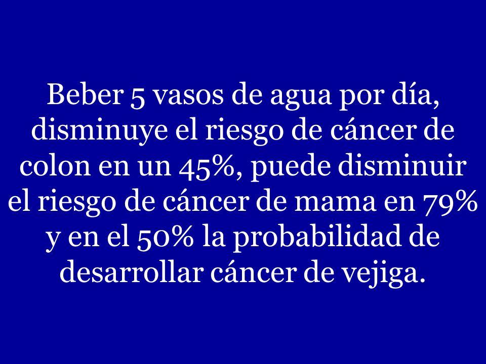 Beber 5 vasos de agua por día, disminuye el riesgo de cáncer de colon en un 45%, puede disminuir el riesgo de cáncer de mama en 79% y en el 50% la probabilidad de desarrollar cáncer de vejiga.