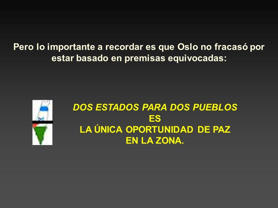 DOS ESTADOS PARA DOS PUEBLOS LA ÚNICA OPORTUNIDAD DE PAZ EN LA ZONA.