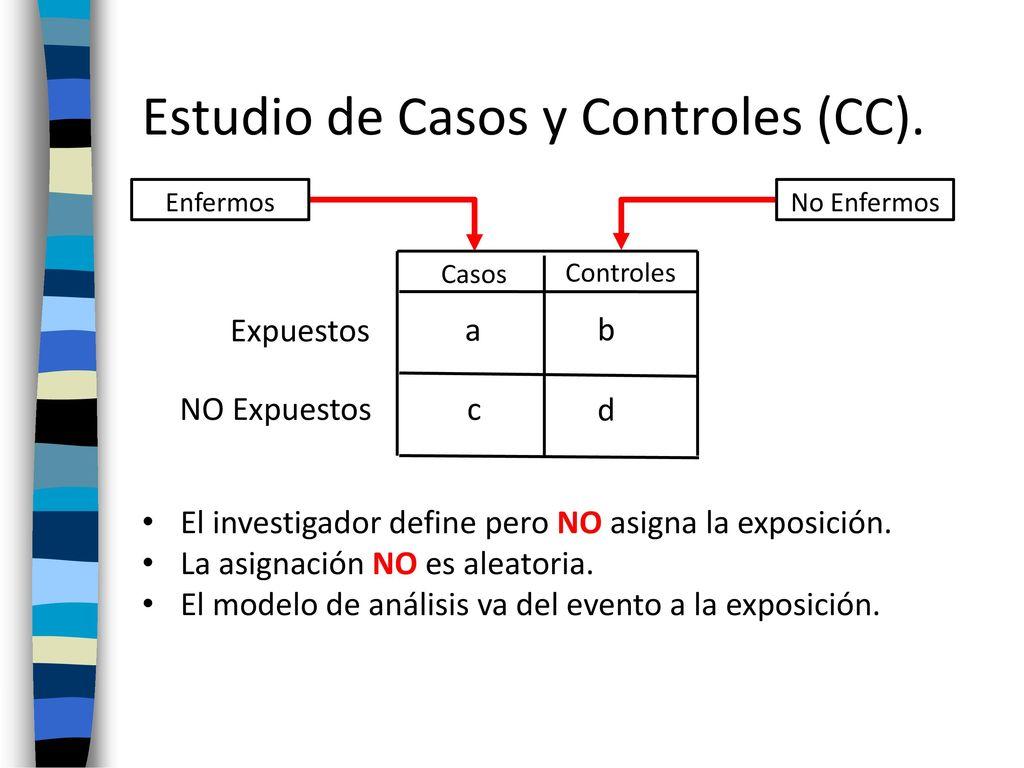 Contemporáneo Plantilla De Estudios De Caso Inspiración - Ejemplo De ...