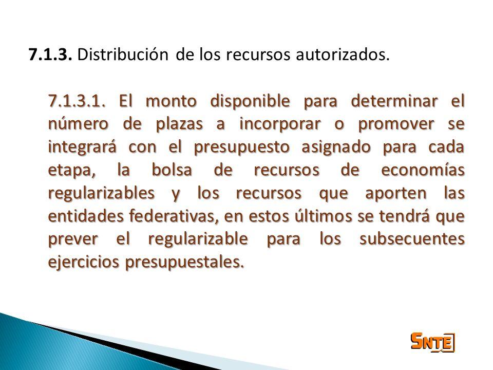 7.1.3. Distribución de los recursos autorizados.