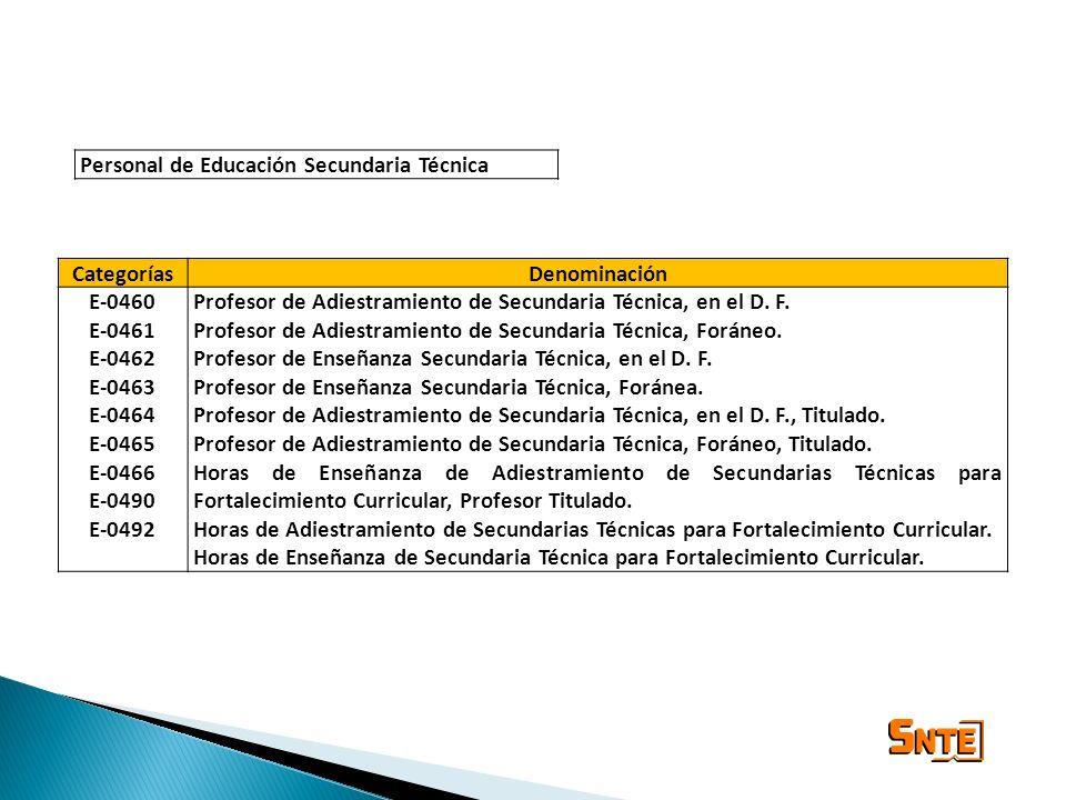 Personal de Educación Secundaria Técnica