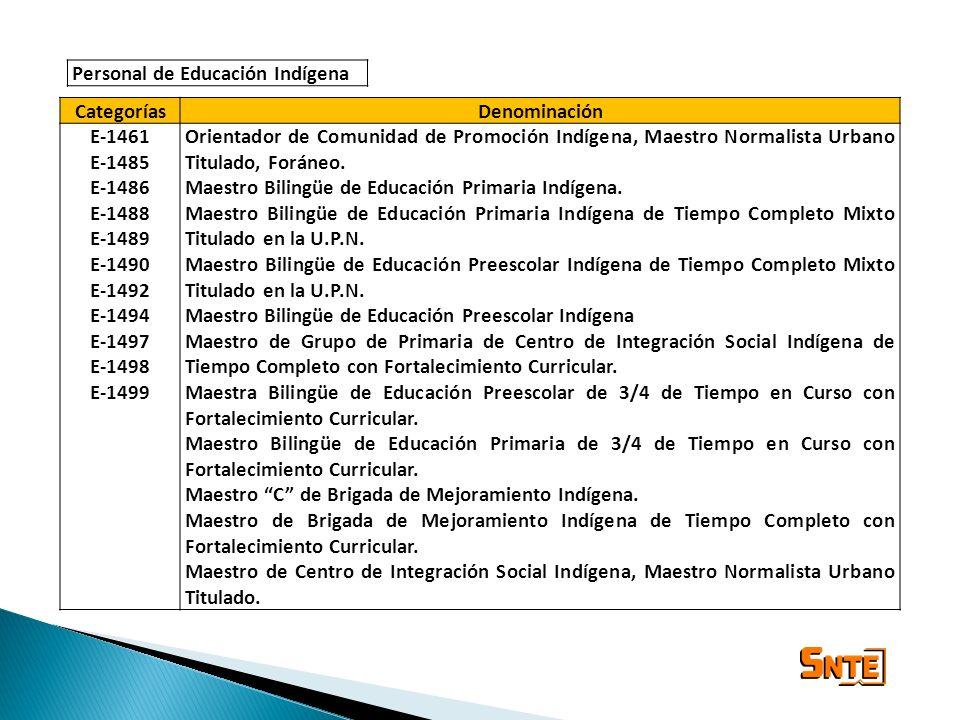 Personal de Educación Indígena
