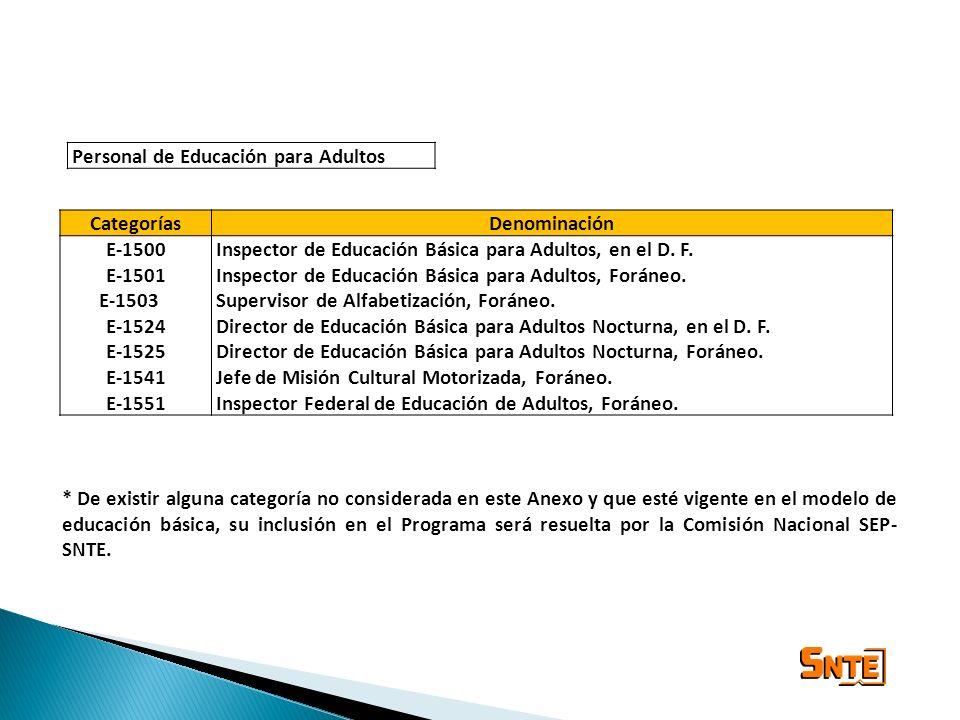 Personal de Educación para Adultos