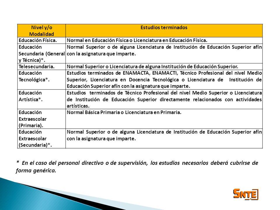 Nivel y/o Modalidad Estudios terminados. Educación Física. Normal en Educación Física o Licenciatura en Educación Física.