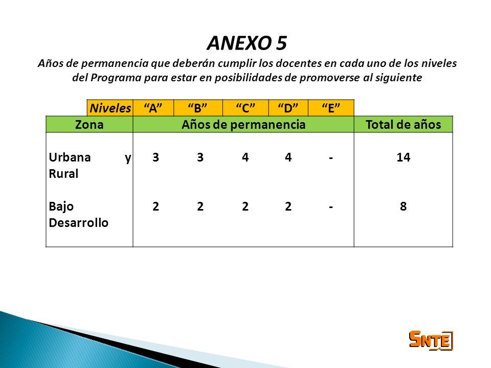ANEXO 5 Niveles A B C D E Zona Años de permanencia