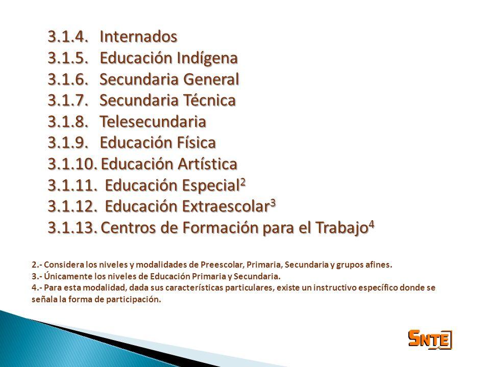 3.1.12. Educación Extraescolar3