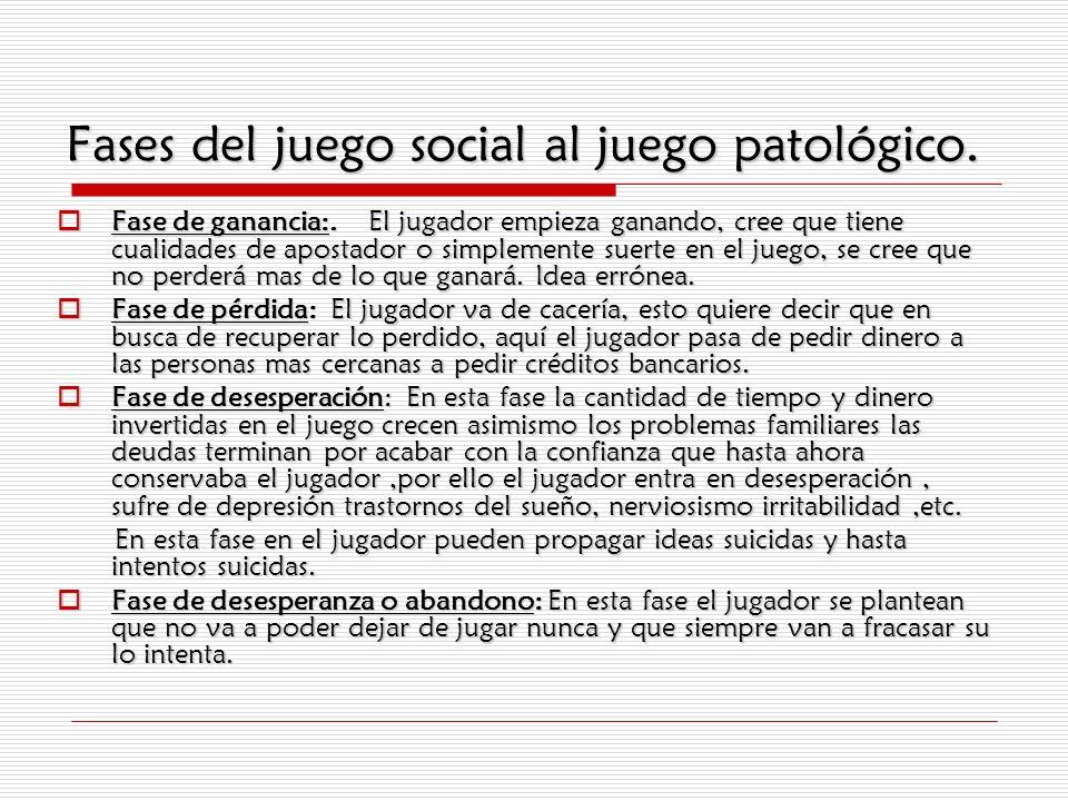 Fases del juego social al juego patológico.