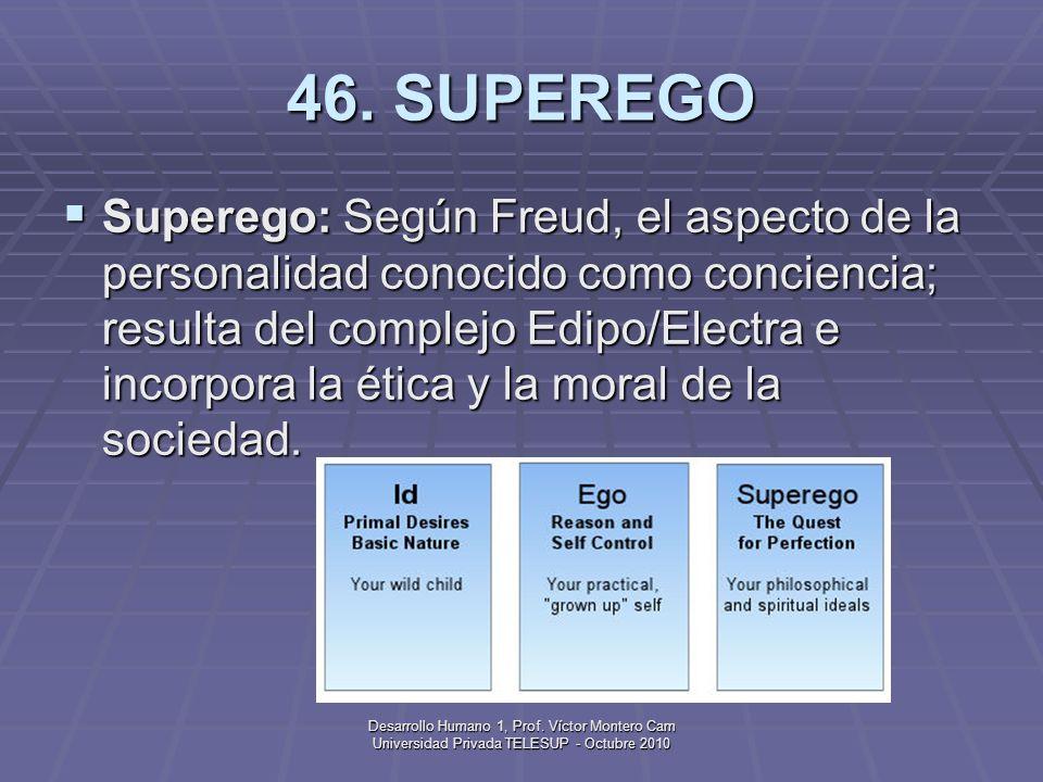 46. SUPEREGO