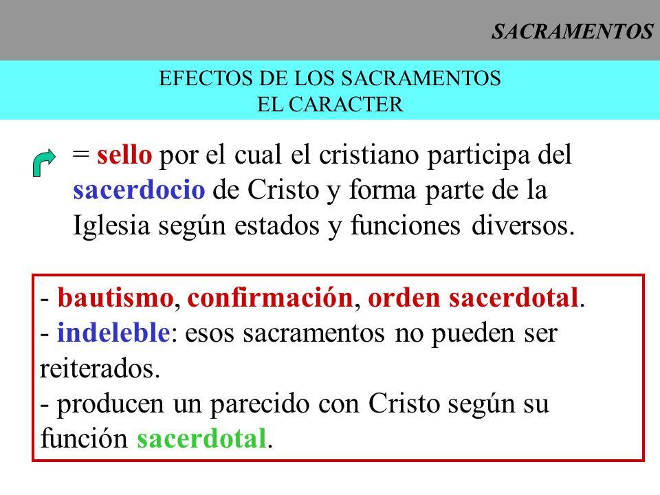 EFECTOS DE LOS SACRAMENTOS