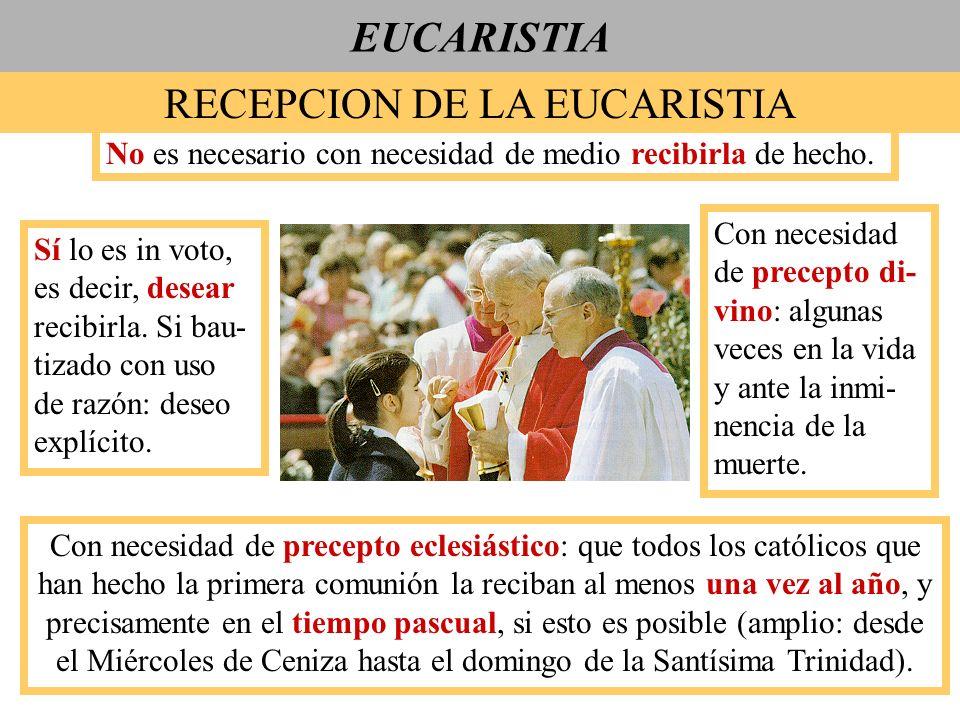 RECEPCION DE LA EUCARISTIA