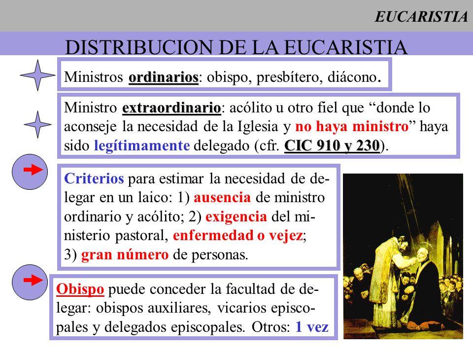 DISTRIBUCION DE LA EUCARISTIA