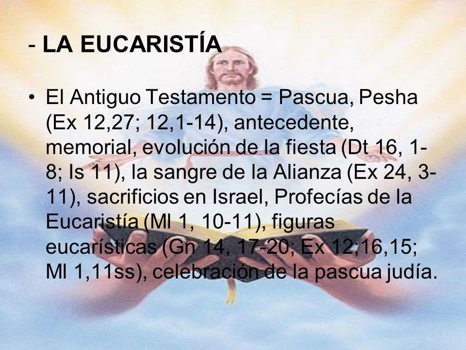 - LA EUCARISTÍA