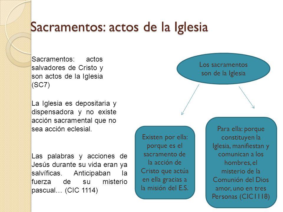 Sacramentos: actos de la Iglesia