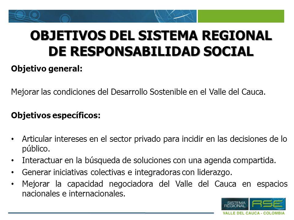 OBJETIVOS DEL SISTEMA REGIONAL DE RESPONSABILIDAD SOCIAL