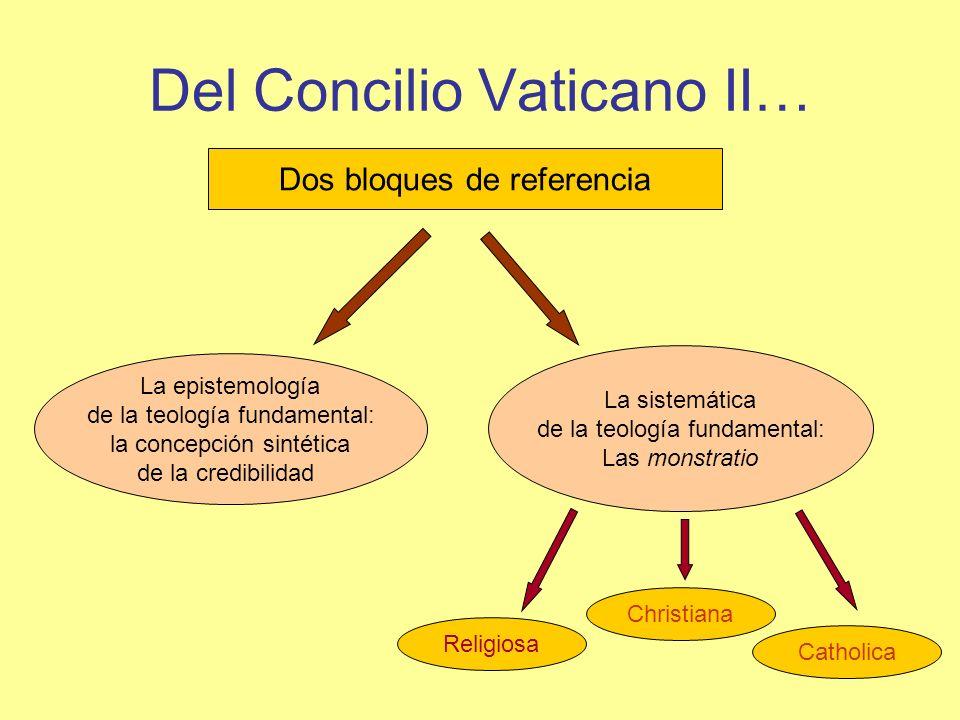 Del Concilio Vaticano II…