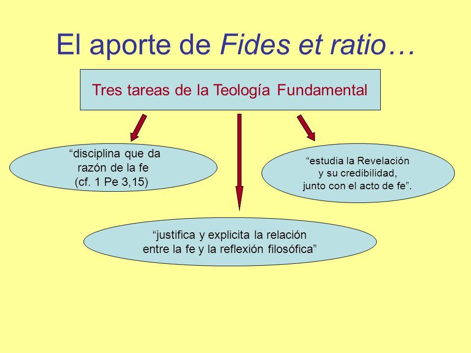 El aporte de Fides et ratio…