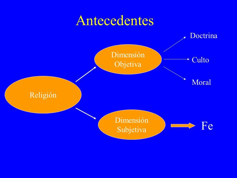 Antecedentes Fe Doctrina Dimensión Objetiva Culto Moral Religión