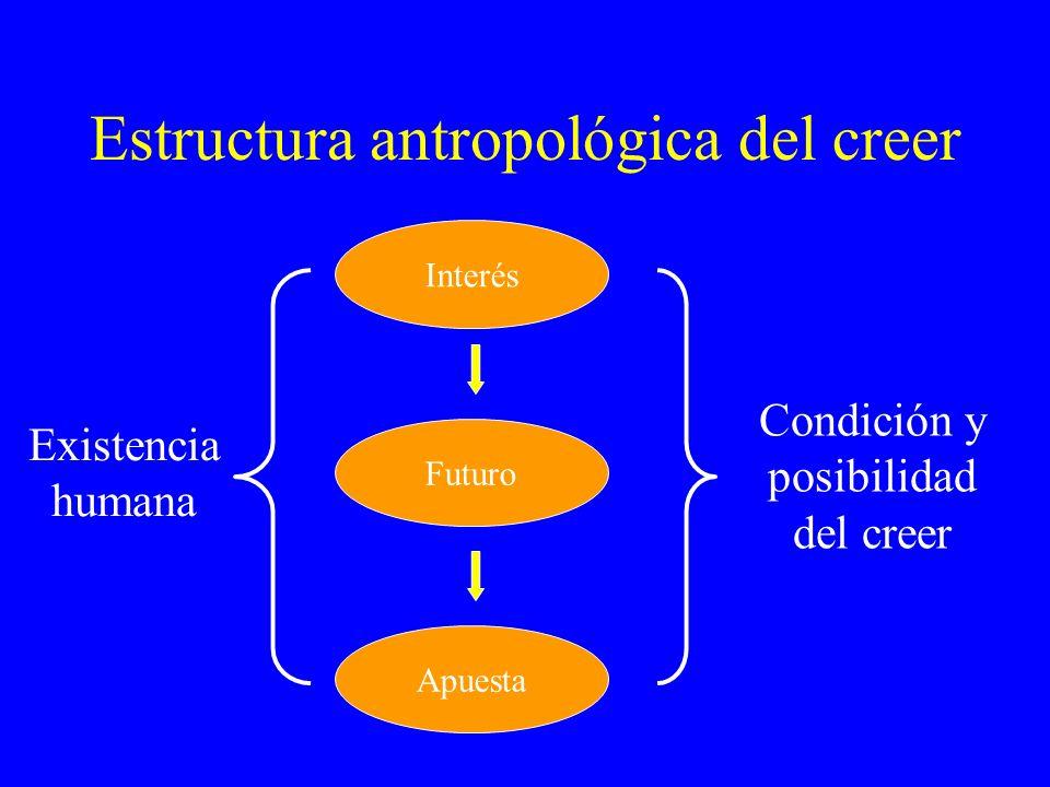 Estructura antropológica del creer