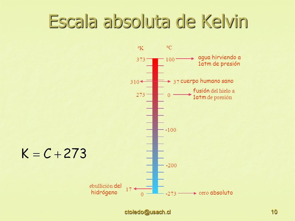 Escala absoluta de Kelvin