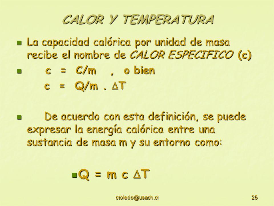 CALOR Y TEMPERATURA Q = m c T