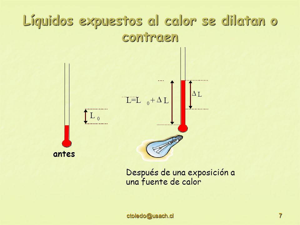 Líquidos expuestos al calor se dilatan o contraen