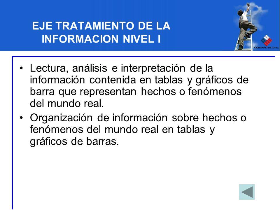 EJE TRATAMIENTO DE LA INFORMACION NIVEL I