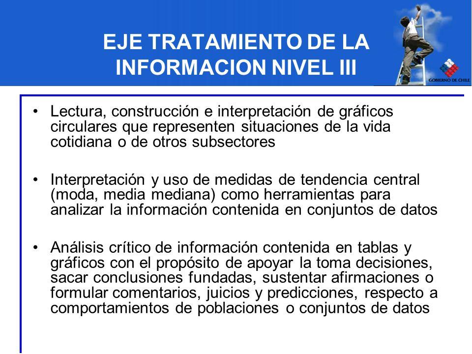 EJE TRATAMIENTO DE LA INFORMACION NIVEL III