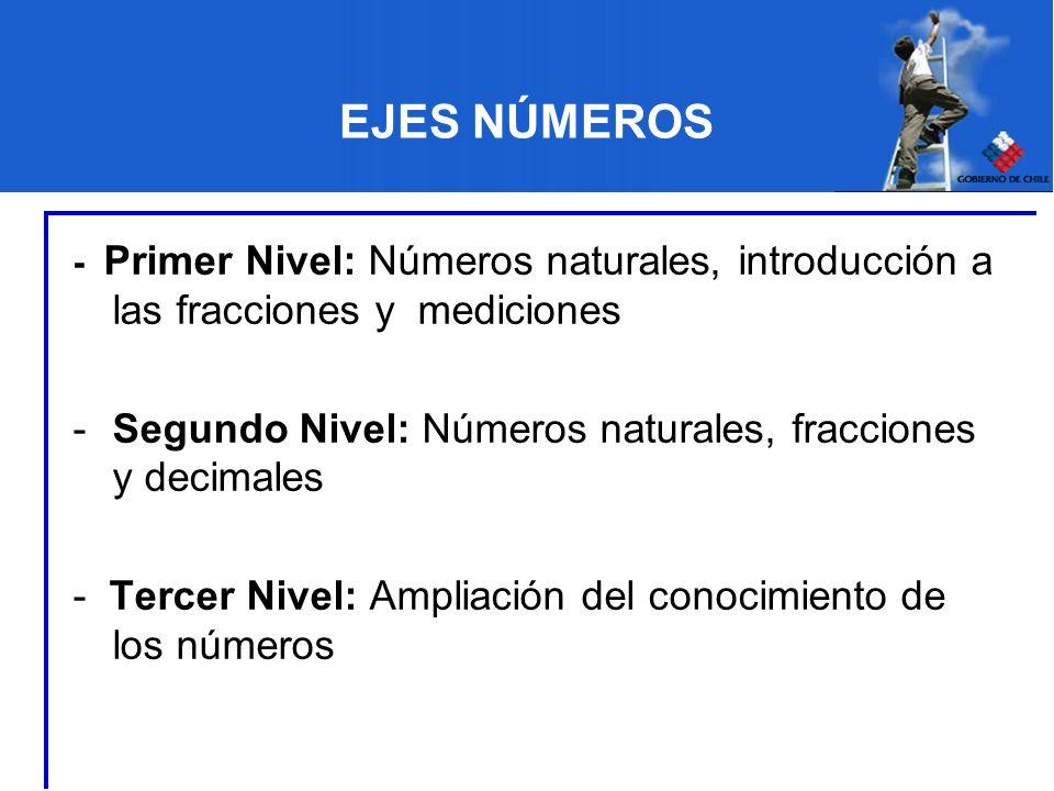 EJES NÚMEROS Segundo Nivel: Números naturales, fracciones y decimales