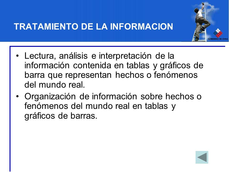 TRATAMIENTO DE LA INFORMACION