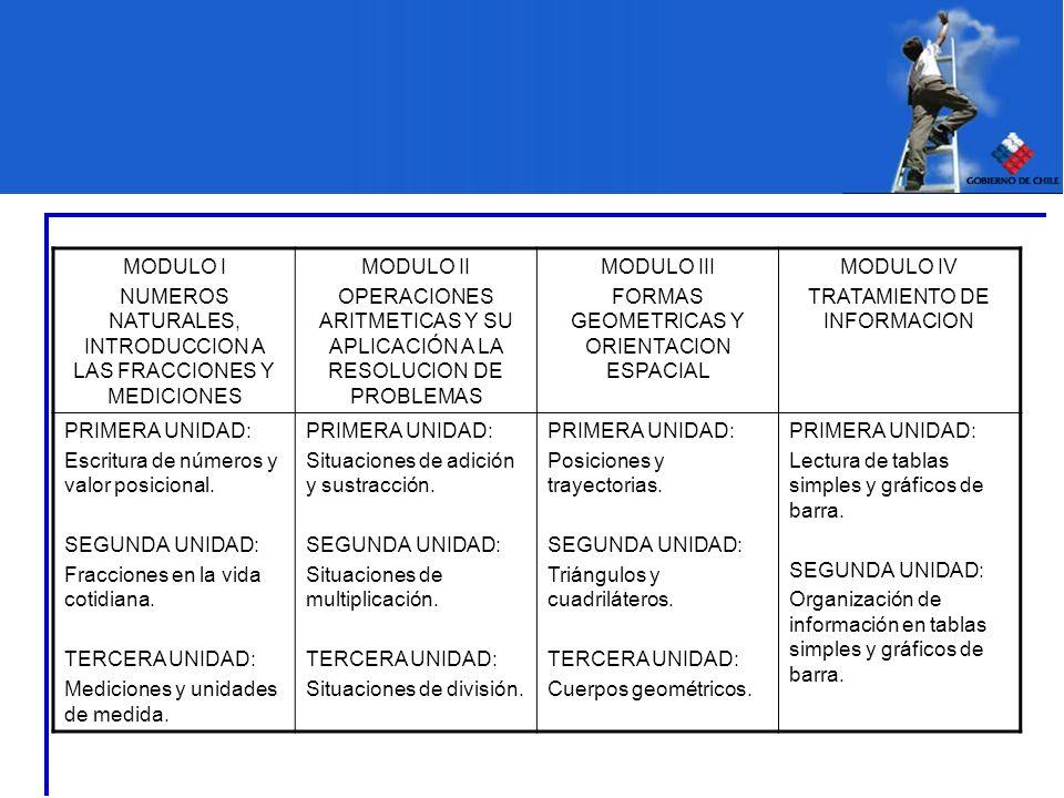 NUMEROS NATURALES, INTRODUCCION A LAS FRACCIONES Y MEDICIONES