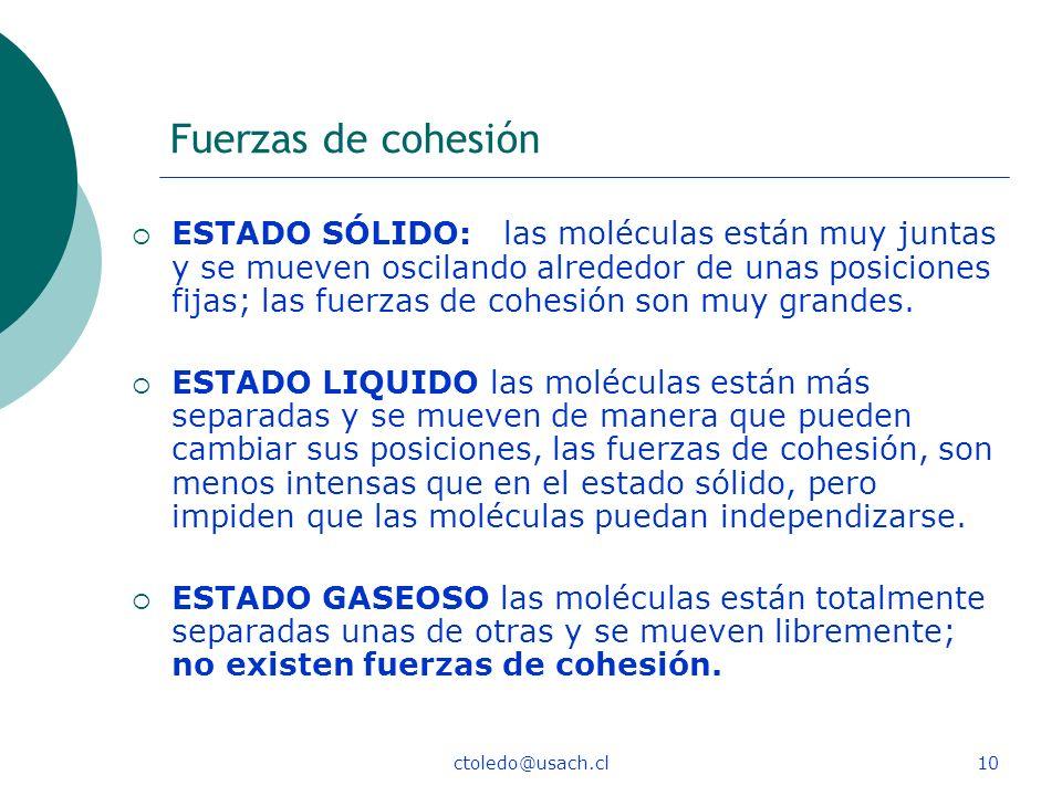 Fuerzas de cohesión